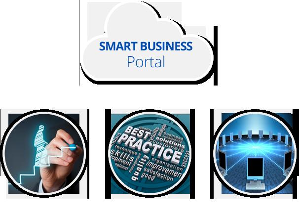 Smart Business Portal